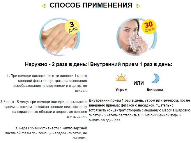 Схема применения лекарства